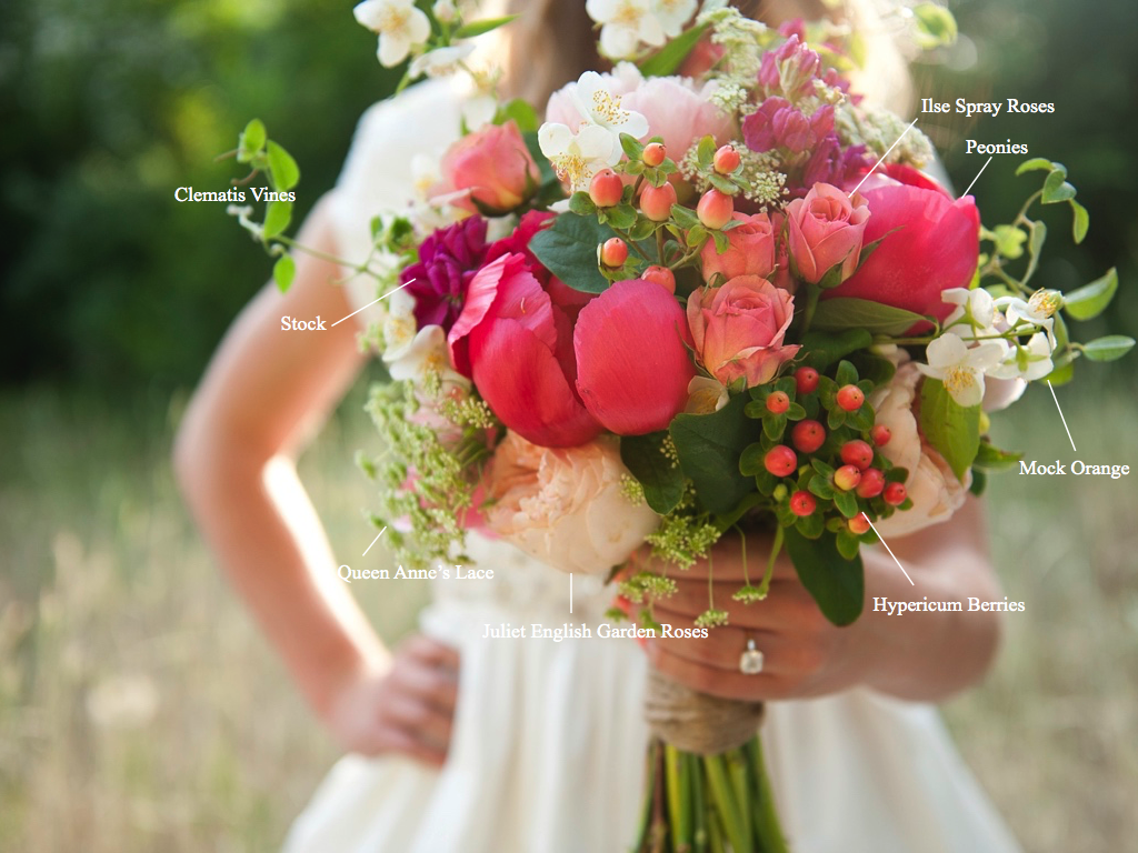 Bright + Summer Wedding Bridal Bouquet Recipe Flowers Calie Rose Utah